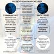 infografia-de-diane-rodriguez-y-fernando-machado-pareja-en-que-el-hombre-es-el-embarazado-e-incribieron-a-su-hijo-con-apellido-materno-sununu-machado-rodriguez