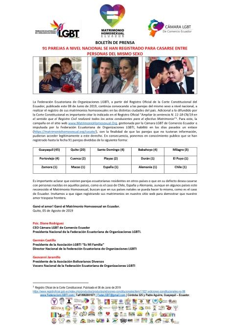 91-PAREJAS-A-NIVEL-NACIONAL-SE-HAN-REGISTRADO-PARA-CASARSE-ENTRE-PERSONAS-DEL-MISMO-SEXO-Matrimonio-homosexual ecuador - Asociación Silueta X - federación - Cámara